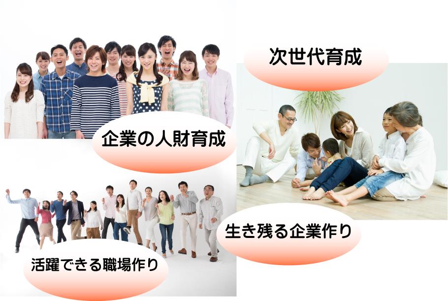 本田正博の人財育成研修